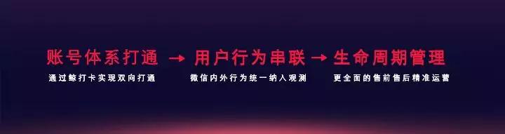沪江网校沈逸:小程序,构建微信流量池的加速器丨鲸打卡GET